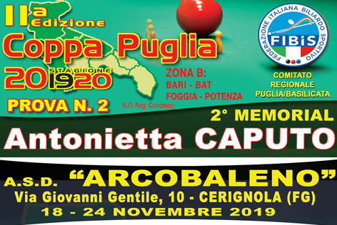 Modulo Right Coppa Puglia Cerignola